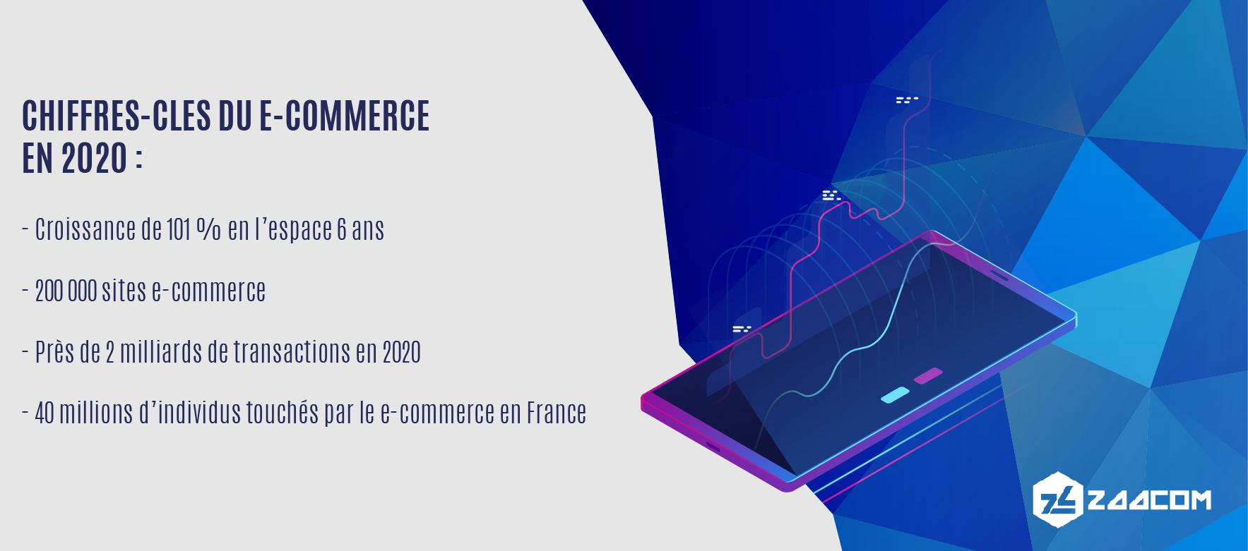 chiffres clés e-commerce 2020