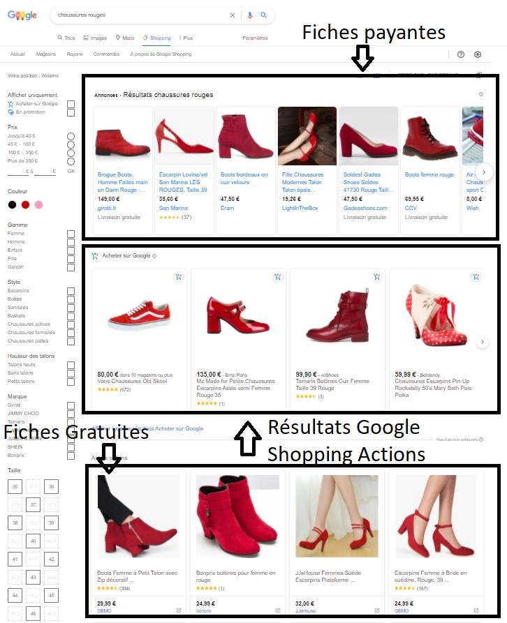 resultats-PLA-Google-Shopping-fiches-gratuites